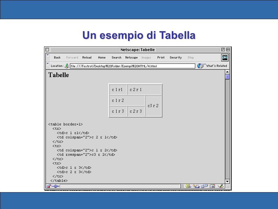 Un esempio di Tabella