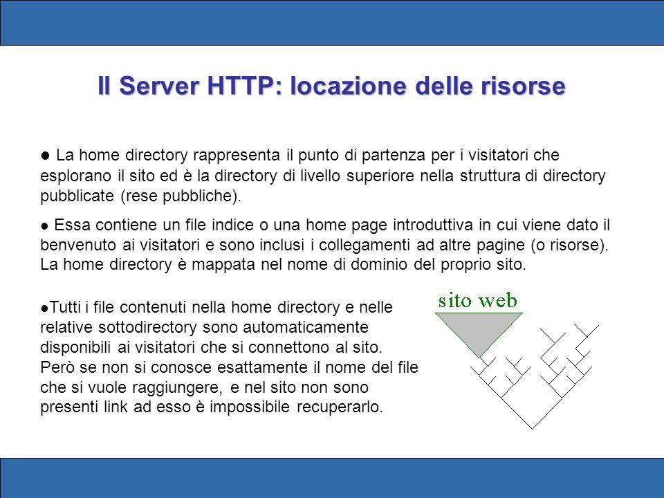 La home directory rappresenta il punto di partenza per i visitatori che esplorano il sito ed è la directory di livello superiore nella struttura di di