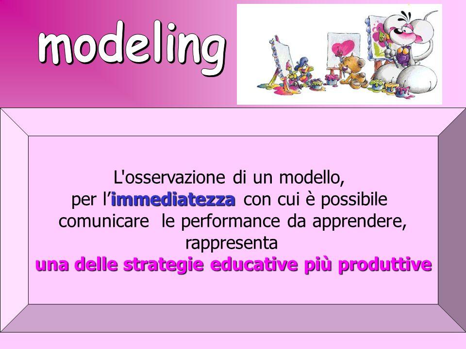 L osservazione di un modello, per limmediatezza con cui è possibile comunicare le performance da apprendere, rappresenta una delle strategie educative più produttive