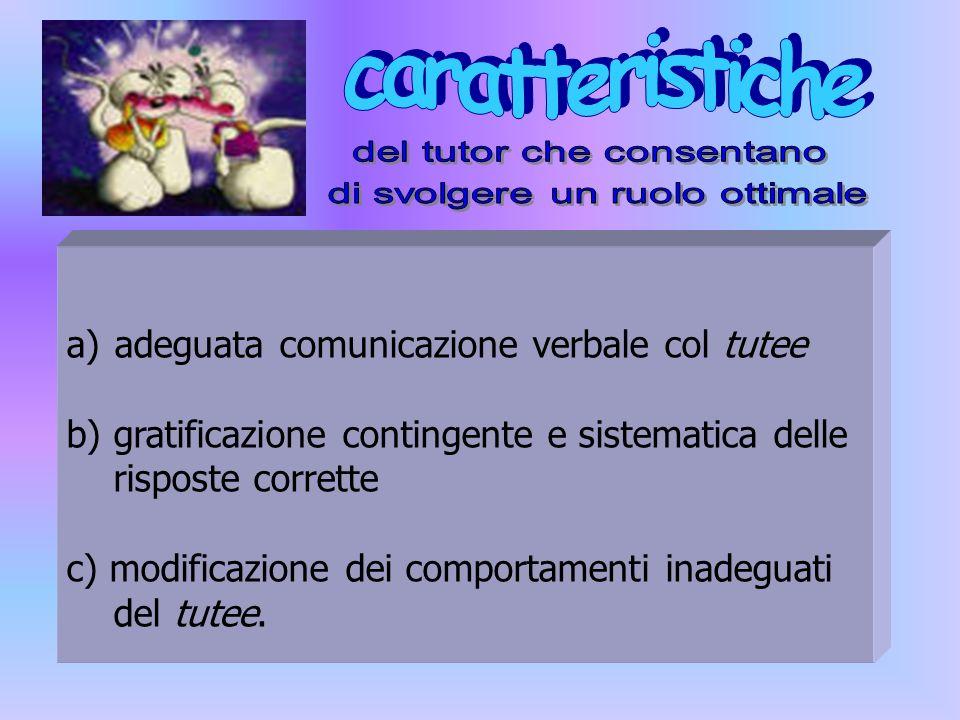 a)adeguata comunicazione verbale col tutee b) gratificazione contingente e sistematica delle risposte corrette c) modificazione dei comportamenti inadeguati del tutee.