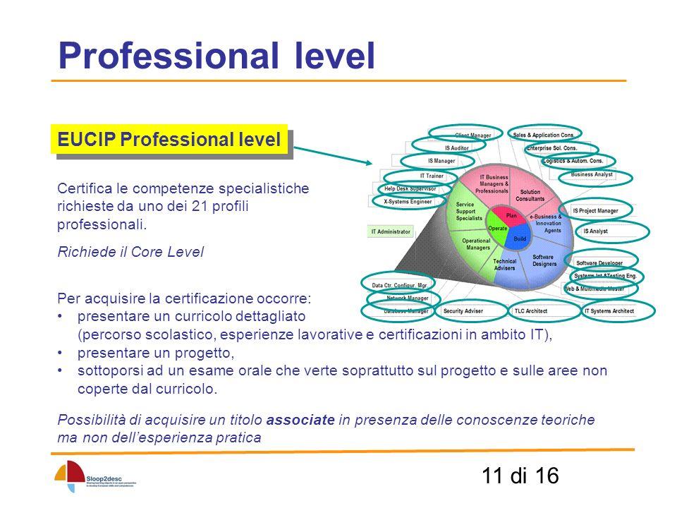 11 di 16 Professional level EUCIP Professional level Certifica le competenze specialistiche richieste da uno dei 21 profili professionali.