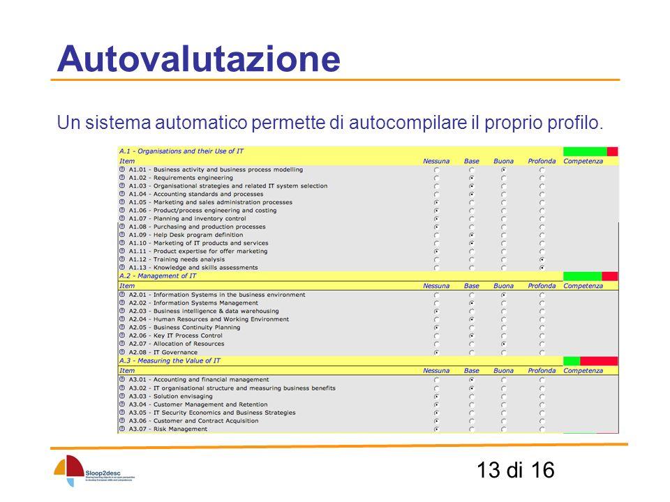 13 di 16 Autovalutazione Un sistema automatico permette di autocompilare il proprio profilo.