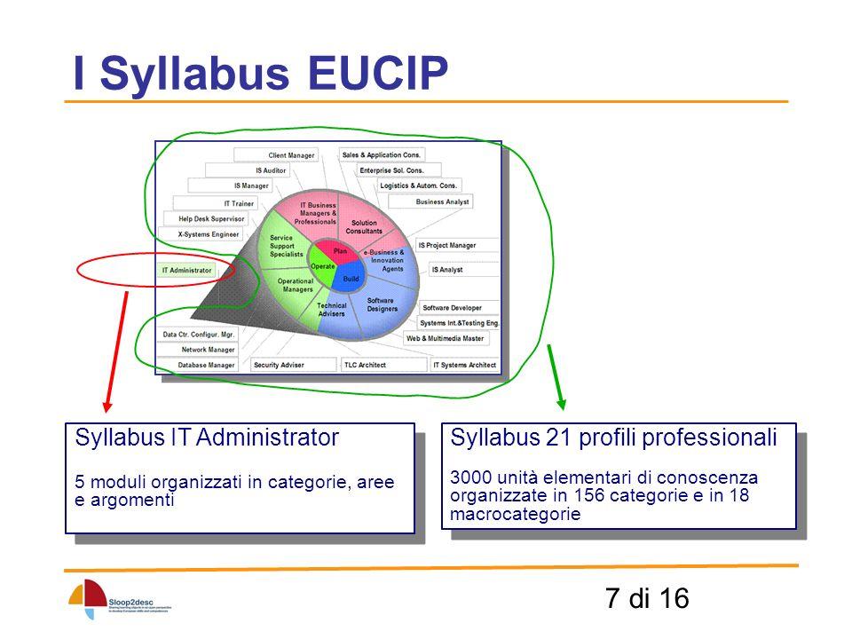 8 di 16 Certificazioni EUCIP EUCIP IT Administrator EUCIP Core level EUCIP Professional level Richiede il Core Level
