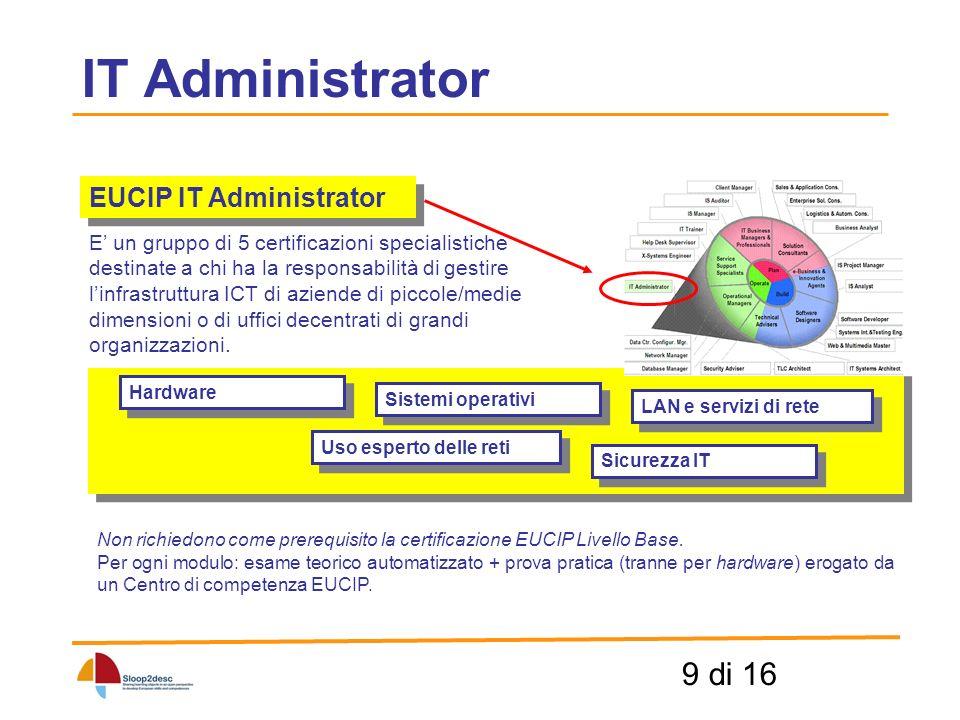 10 di 16 Core level EUCIP Core level Comprende un insieme di competenze necessarie, comuni a tutti i percorsi, e copre le tre aree fondamentali: -pianificazione (plan), - realizzazione (build) -esercizio (operate).