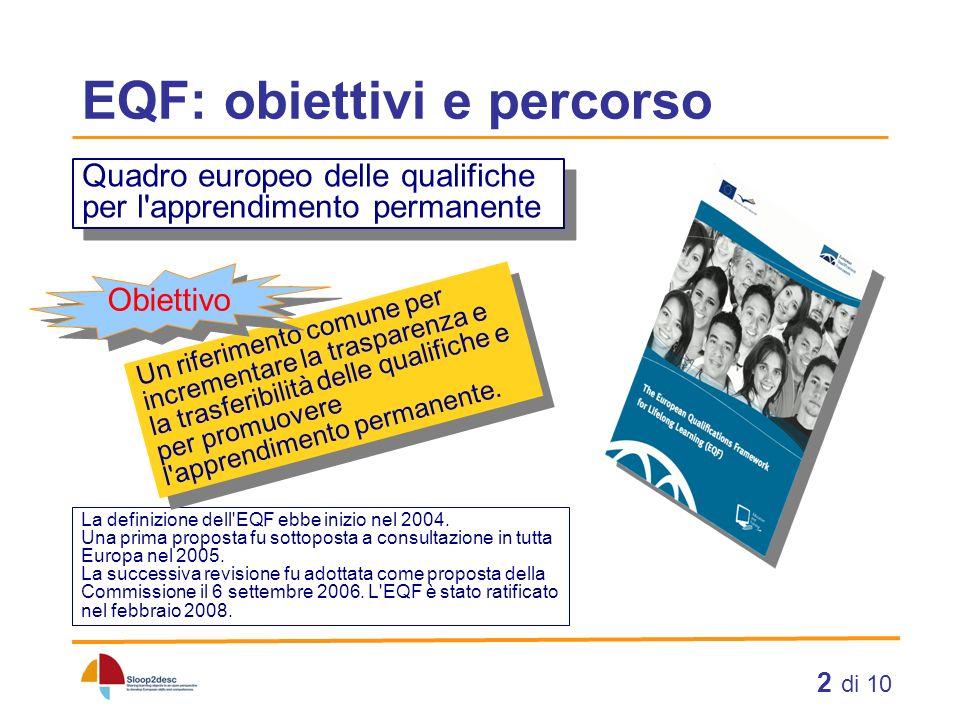 3 di 10 Cos è l EQF E uno strumento che permette di mettere in relazione fra loro i diversi titoli – qualifiche, diplomi, certificati, … - rilasciati dai diversi paesi europei EQF definisce 8 livelli, caratterizzati da specifici risultati dell apprendimento.