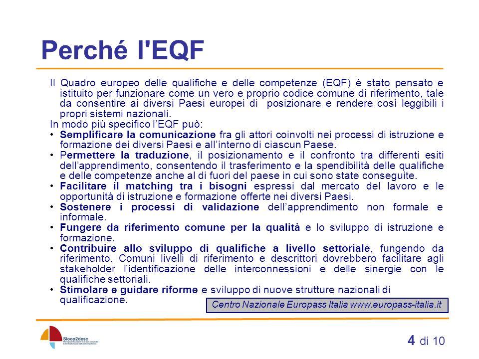 4 di 10 Perché l'EQF Il Quadro europeo delle qualifiche e delle competenze (EQF) è stato pensato e istituito per funzionare come un vero e proprio cod