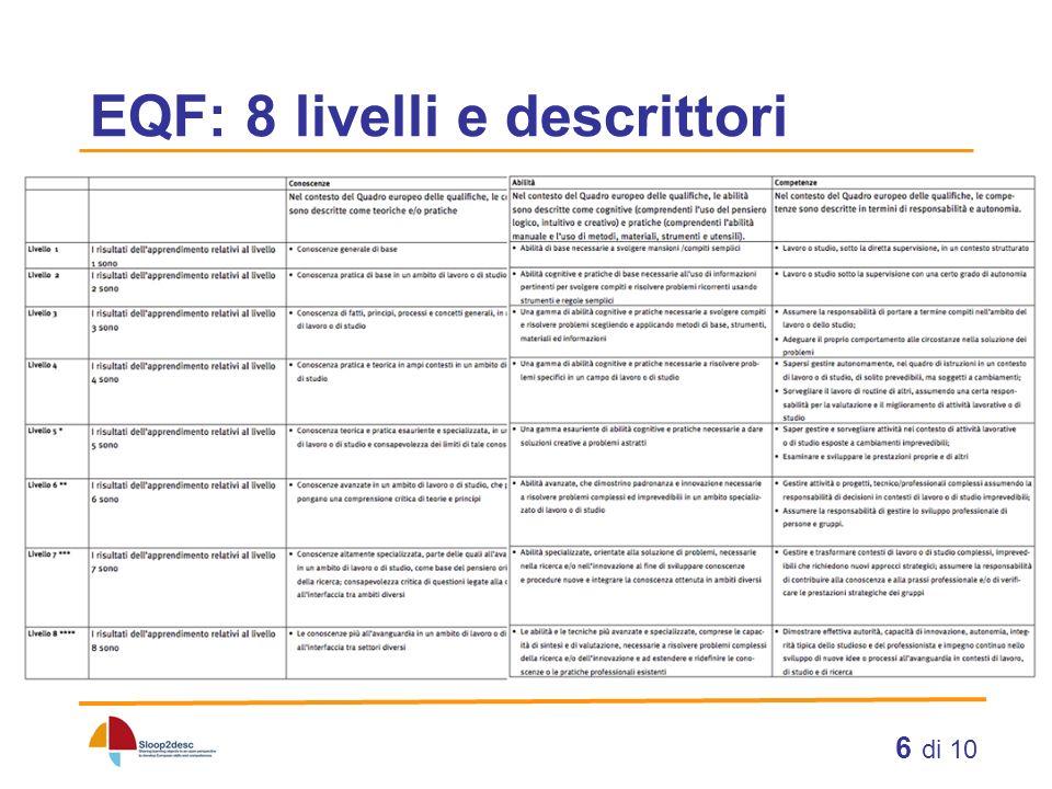 6 di 10 EQF: 8 livelli e descrittori