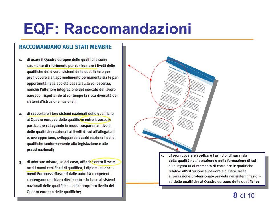 9 di 10 EQF: Ipotesi di corrispondenza Livello 4 Livello 5 Livello 6 Livello 7 Livello 8 Diploma secondaria superiore IFTS Laurea triennale / IFTS triennale Laurea magistrale Dottorato di ricerca