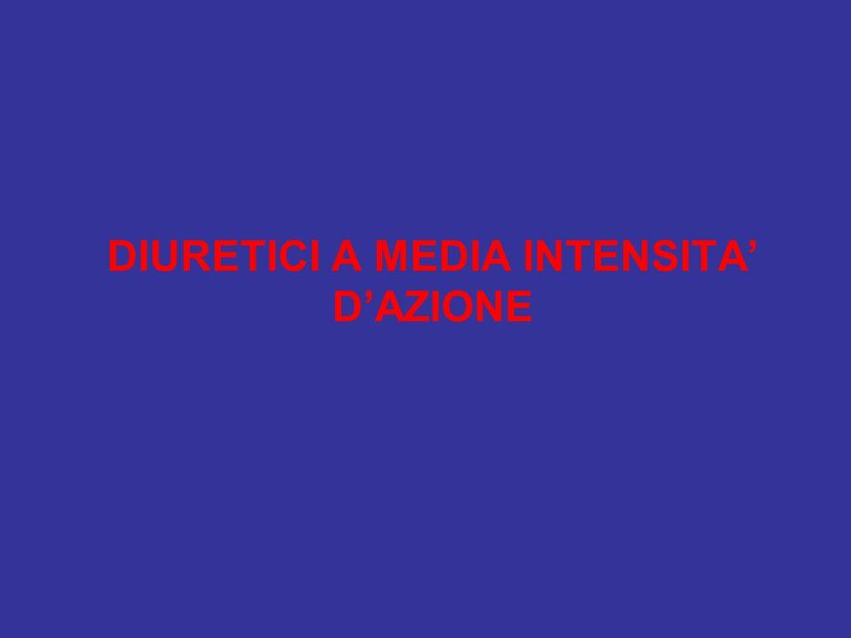 DIURETICI A MEDIA INTENSITA DAZIONE