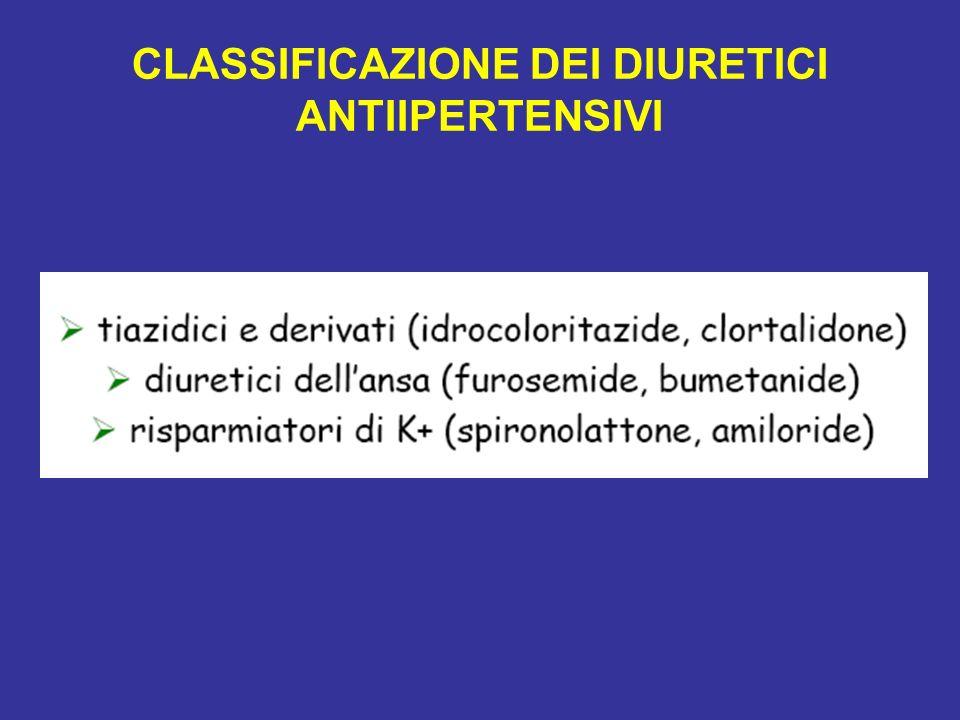 CLASSIFICAZIONE DEI DIURETICI ANTIIPERTENSIVI