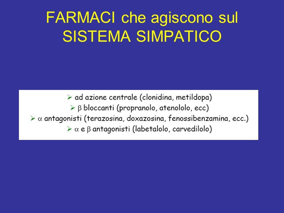 FARMACI che agiscono sul SISTEMA SIMPATICO