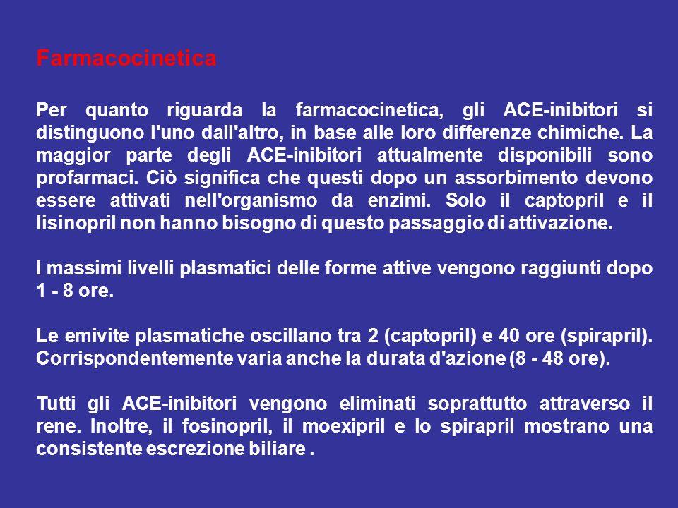 Farmacocinetica Per quanto riguarda la farmacocinetica, gli ACE-inibitori si distinguono l'uno dall'altro, in base alle loro differenze chimiche. La m