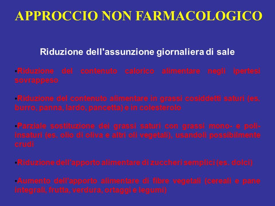 APPROCCIO NON FARMACOLOGICO Riduzione dell'assunzione giornaliera di sale Riduzione del contenuto calorico alimentare negli ipertesi sovrappeso Riduzi