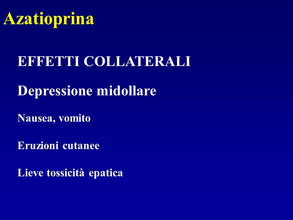 Azatioprina EFFETTI COLLATERALI Depressione midollare Nausea, vomito Eruzioni cutanee Lieve tossicità epatica