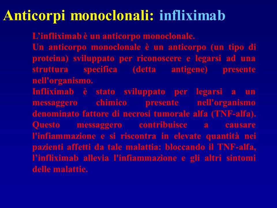 Anticorpi monoclonali: infliximab Linfliximab è un anticorpo monoclonale. Un anticorpo monoclonale è un anticorpo (un tipo di proteina) sviluppato per