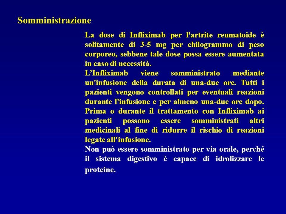 Somministrazione La dose di Infliximab per l'artrite reumatoide è solitamente di 3-5 mg per chilogrammo di peso corporeo, sebbene tale dose possa esse