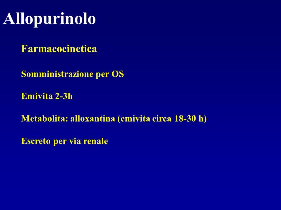 Allopurinolo Farmacocinetica Somministrazione per OS Emivita 2-3h Metabolita: alloxantina (emivita circa 18-30 h) Escreto per via renale