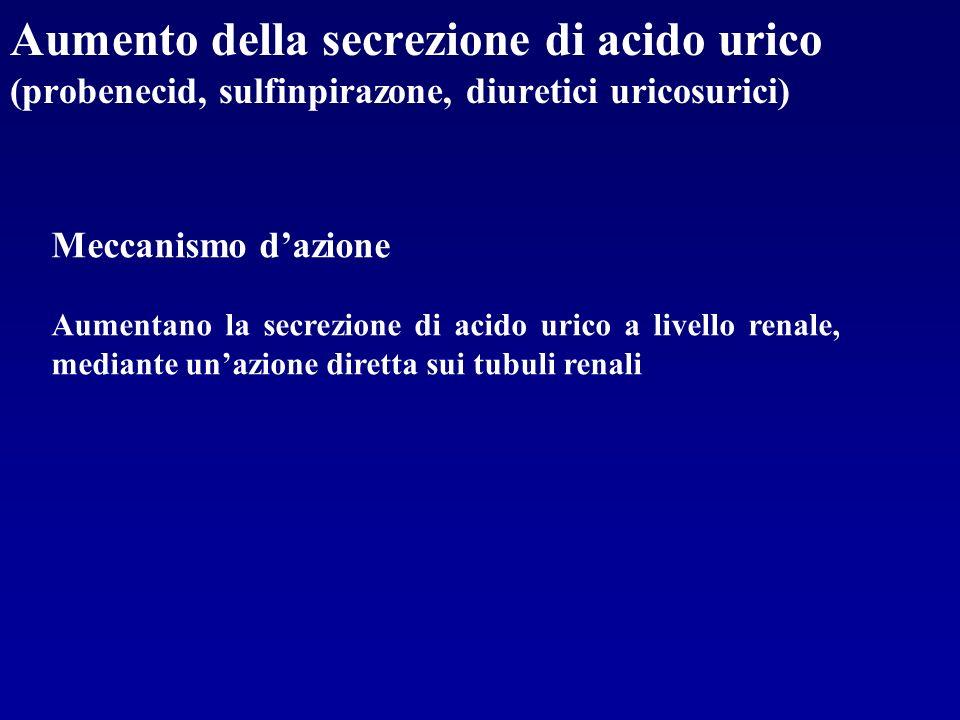Aumento della secrezione di acido urico (probenecid, sulfinpirazone, diuretici uricosurici) Meccanismo dazione Aumentano la secrezione di acido urico