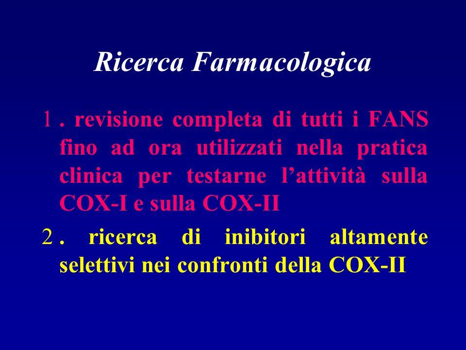 Ricerca Farmacologica 1. revisione completa di tutti i FANS fino ad ora utilizzati nella pratica clinica per testarne lattività sulla COX-I e sulla CO