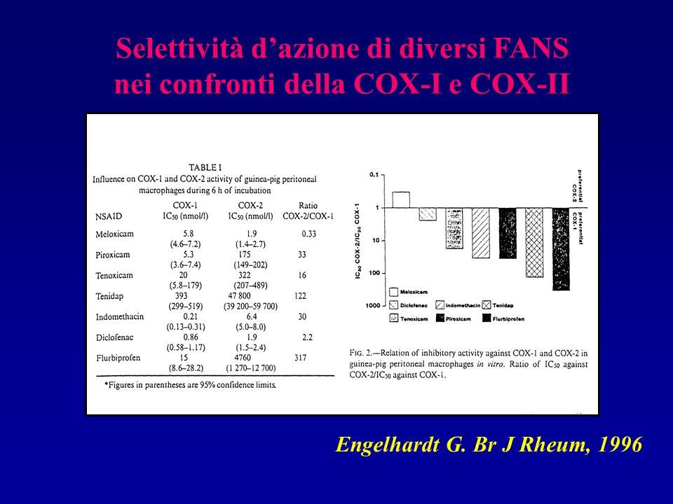 Engelhardt G. Br J Rheum, 1996 Selettività dazione di diversi FANS nei confronti della COX-I e COX-II