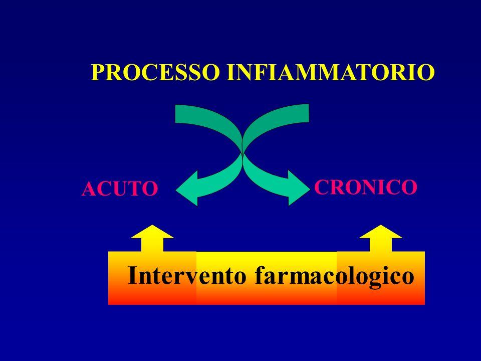PROCESSO INFIAMMATORIO ACUTO CRONICO Intervento farmacologico
