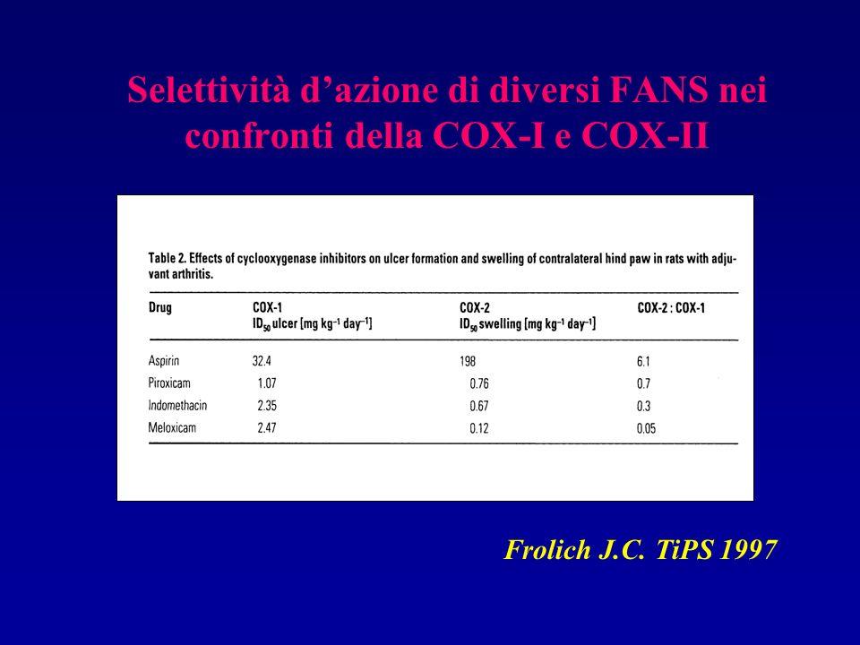 Selettività dazione di diversi FANS nei confronti della COX-I e COX-II Frolich J.C. TiPS 1997