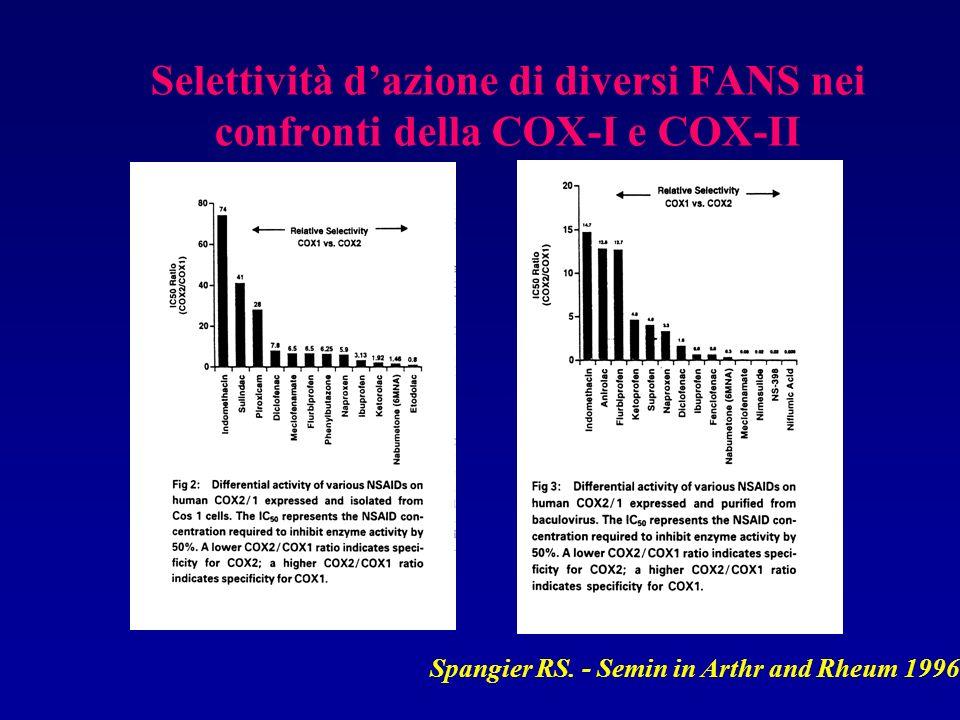 Selettività dazione di diversi FANS nei confronti della COX-I e COX-II Spangier RS. - Semin in Arthr and Rheum 1996