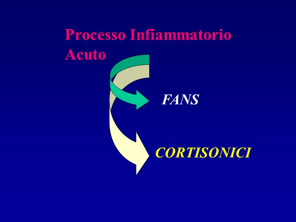 I cortisonici sono composti di sintesi dotati di spiccata attività antinfiammatoria ed immunosoppressiva.