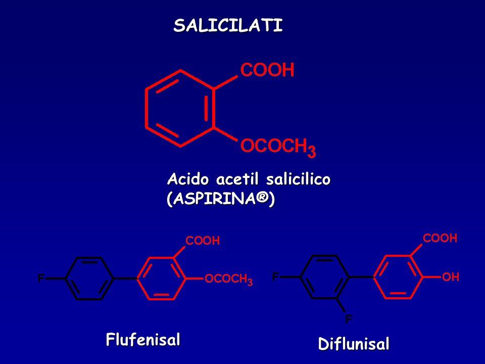 Acido acetil salicilico (ASPIRINA®) Diflunisal Flufenisal SALICILATI