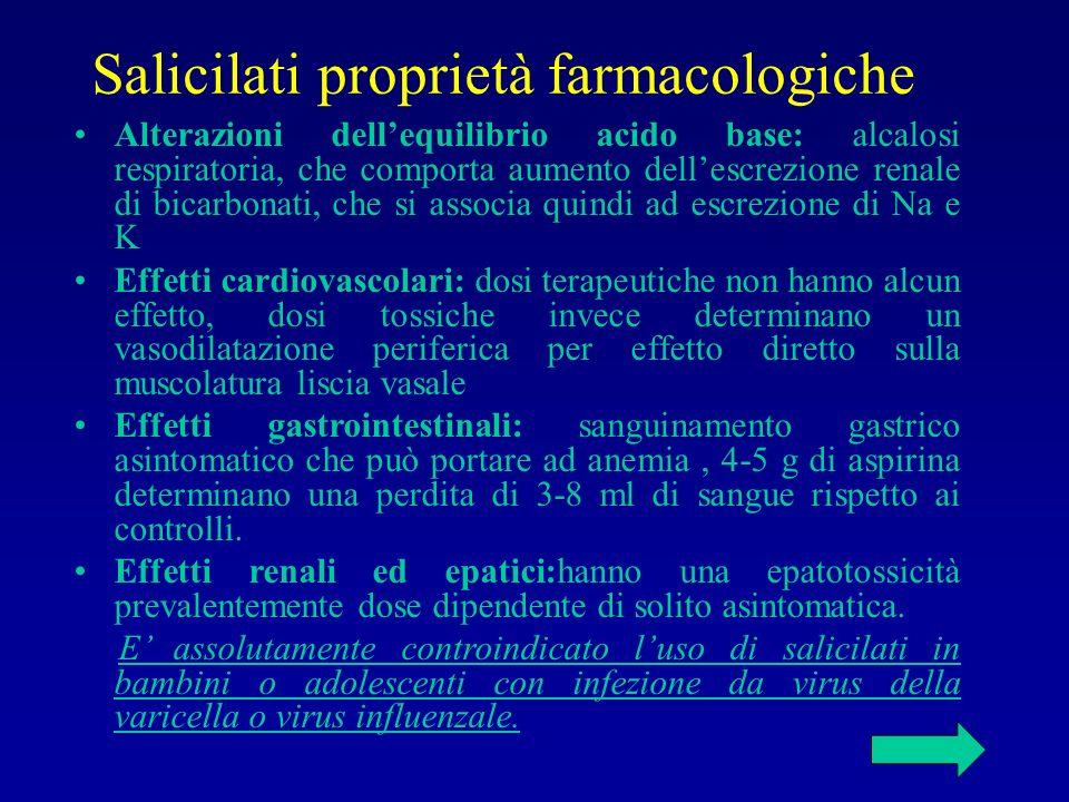 Salicilati proprietà farmacologiche Alterazioni dellequilibrio acido base: alcalosi respiratoria, che comporta aumento dellescrezione renale di bicarb