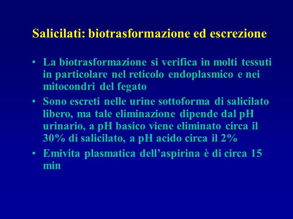 Salicilati: biotrasformazione ed escrezione La biotrasformazione si verifica in molti tessuti in particolare nel reticolo endoplasmico e nei mitocondr