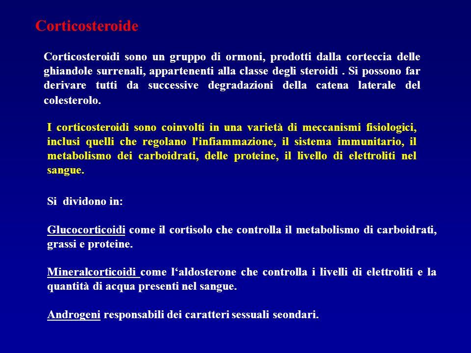 Corticosteroide Corticosteroidi sono un gruppo di ormoni, prodotti dalla corteccia delle ghiandole surrenali, appartenenti alla classe degli steroidi.