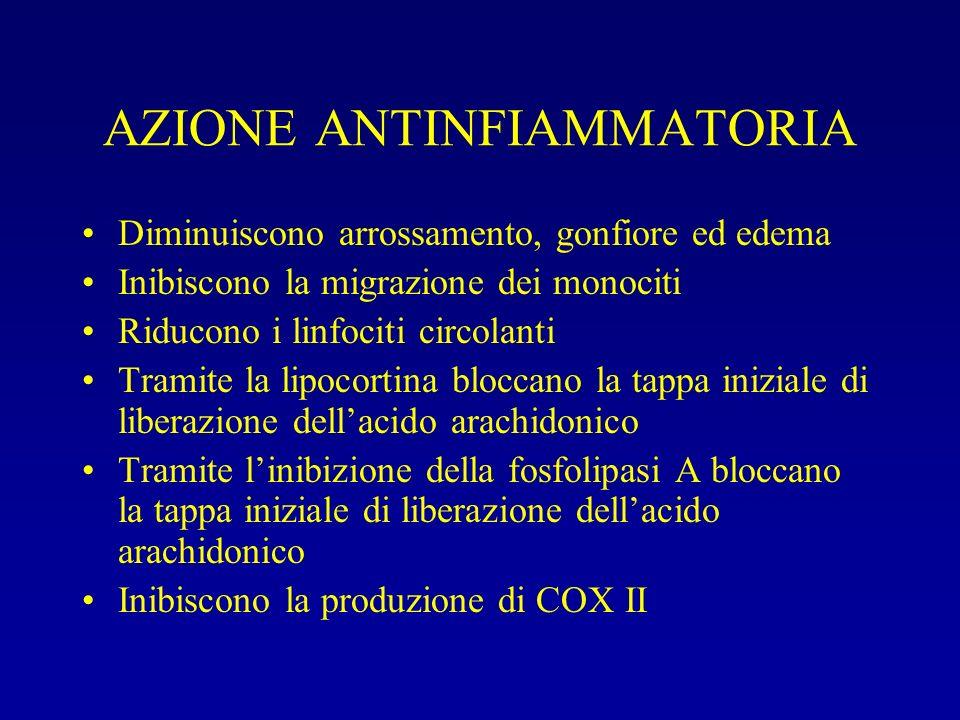 AZIONE ANTINFIAMMATORIA Diminuiscono arrossamento, gonfiore ed edema Inibiscono la migrazione dei monociti Riducono i linfociti circolanti Tramite la