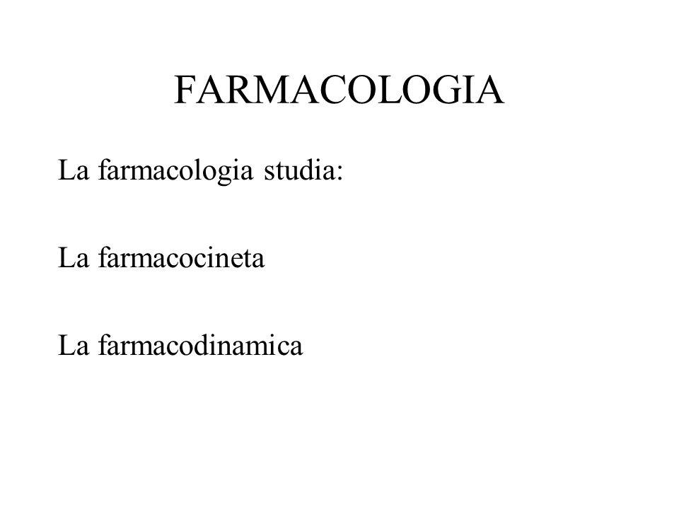 FARMACOLOGIA La farmacologia studia: La farmacocineta La farmacodinamica