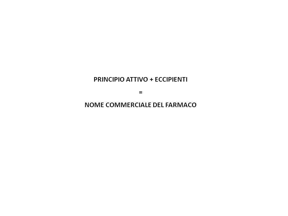 PRINCIPIO ATTIVO + ECCIPIENTI = NOME COMMERCIALE DEL FARMACO