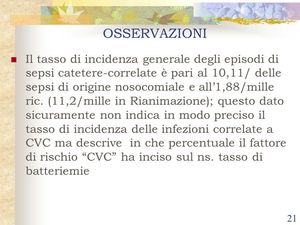 21 OSSERVAZIONI Il tasso di incidenza generale degli episodi di sepsi catetere-correlate è pari al 10,11/ delle sepsi di origine nosocomiale e all1,88/mille ric.