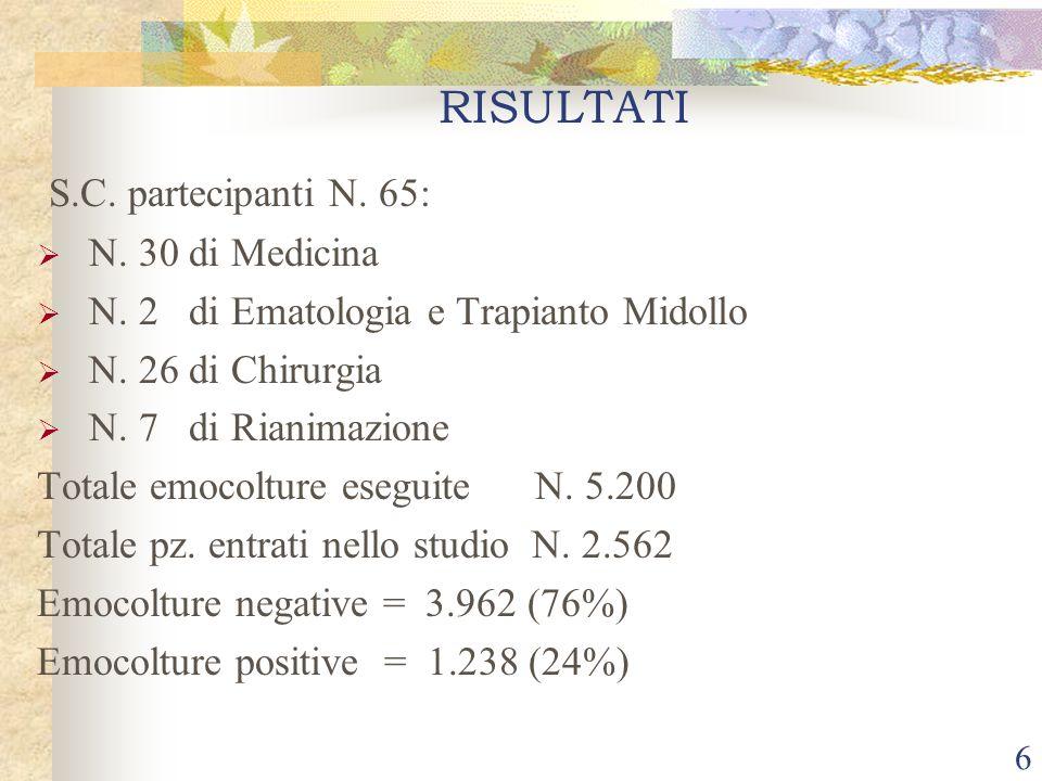 6 RISULTATI S.C. partecipanti N. 65: N. 30 di Medicina N.