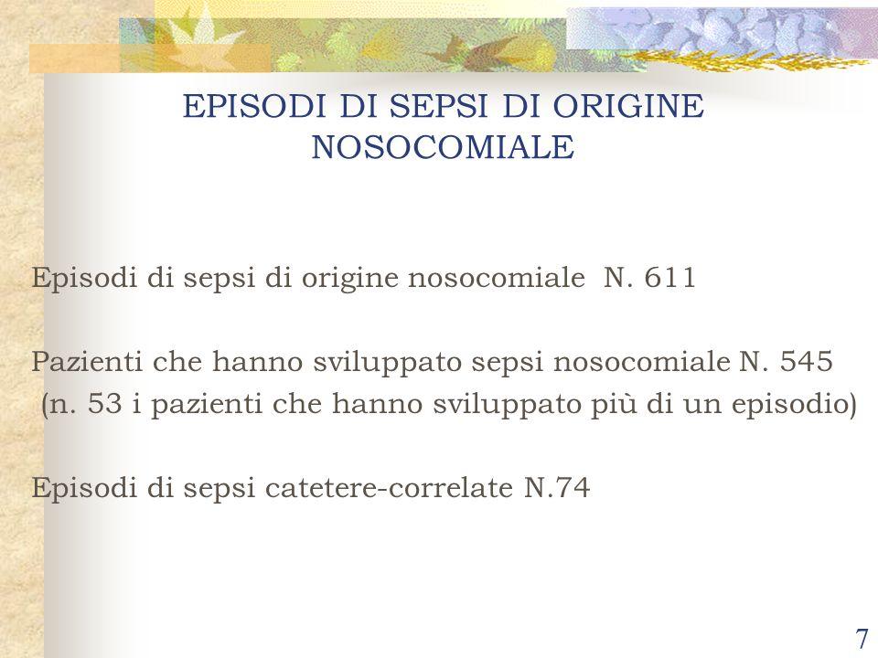 7 EPISODI DI SEPSI DI ORIGINE NOSOCOMIALE Episodi di sepsi di origine nosocomiale N.