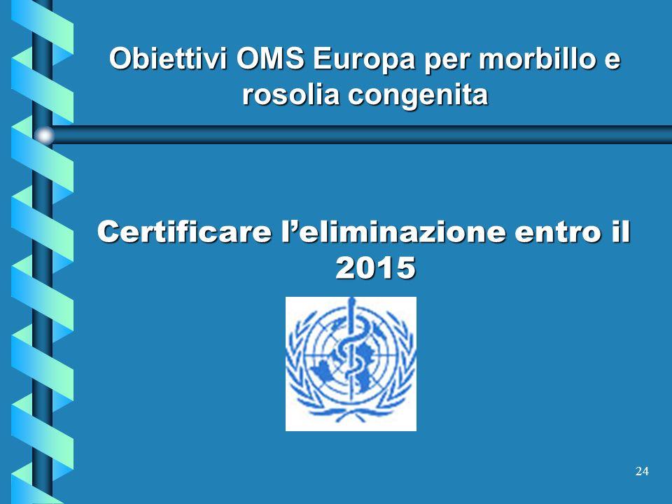 24 Certificare leliminazione entro il 2015 Obiettivi OMS Europa per morbillo e rosolia congenita