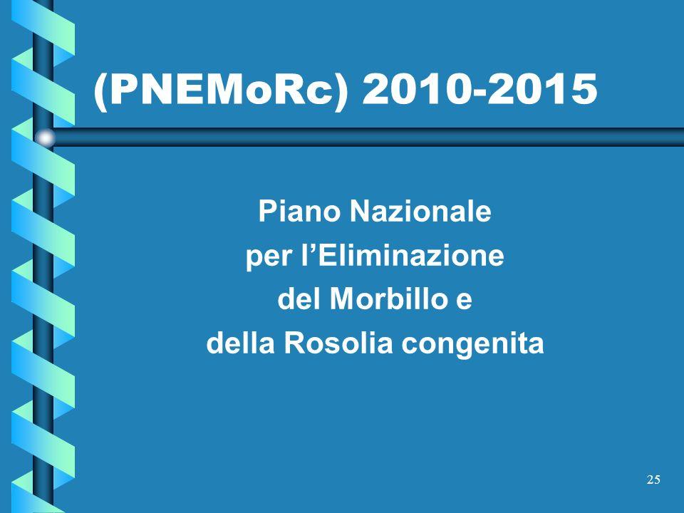 25 (PNEMoRc) 2010-2015 Piano Nazionale per lEliminazione del Morbillo e della Rosolia congenita