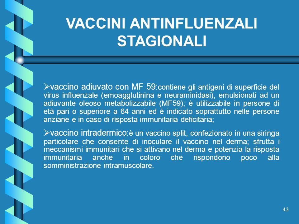 43 VACCINI ANTINFLUENZALI STAGIONALI vaccino adiuvato con MF 59: contiene gli antigeni di superficie del virus influenzale (emoagglutinina e neuramini