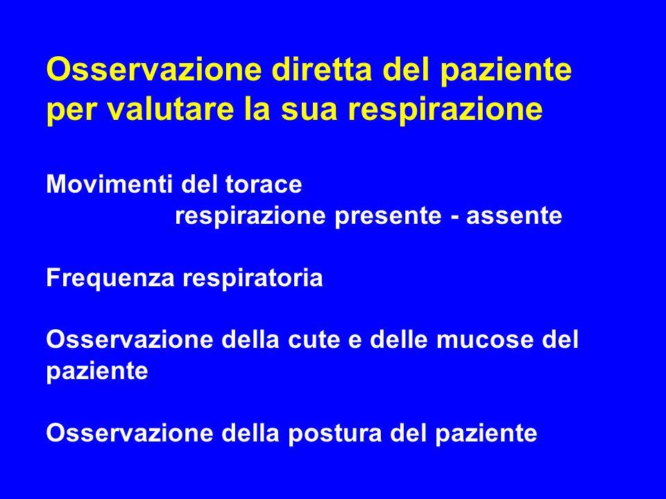 Osservazione diretta del paziente per valutare la sua respirazione Movimenti del torace respirazione presente - assente Frequenza respiratoria Osserva