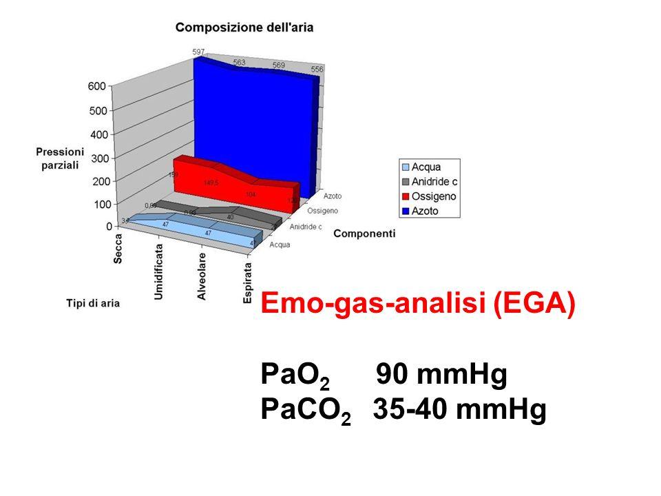 Emo-gas-analisi (EGA) PaO 2 90 mmHg PaCO 2 35-40 mmHg