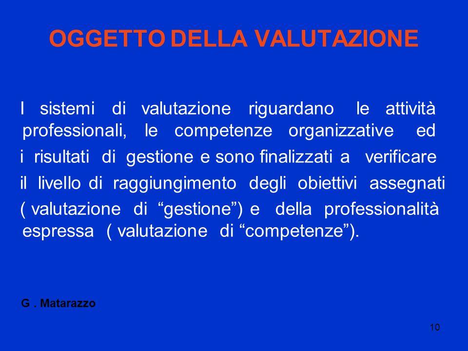 10 OGGETTO DELLA VALUTAZIONE I sistemi di valutazione riguardano le attività professionali, le competenze organizzative ed i risultati di gestione e s