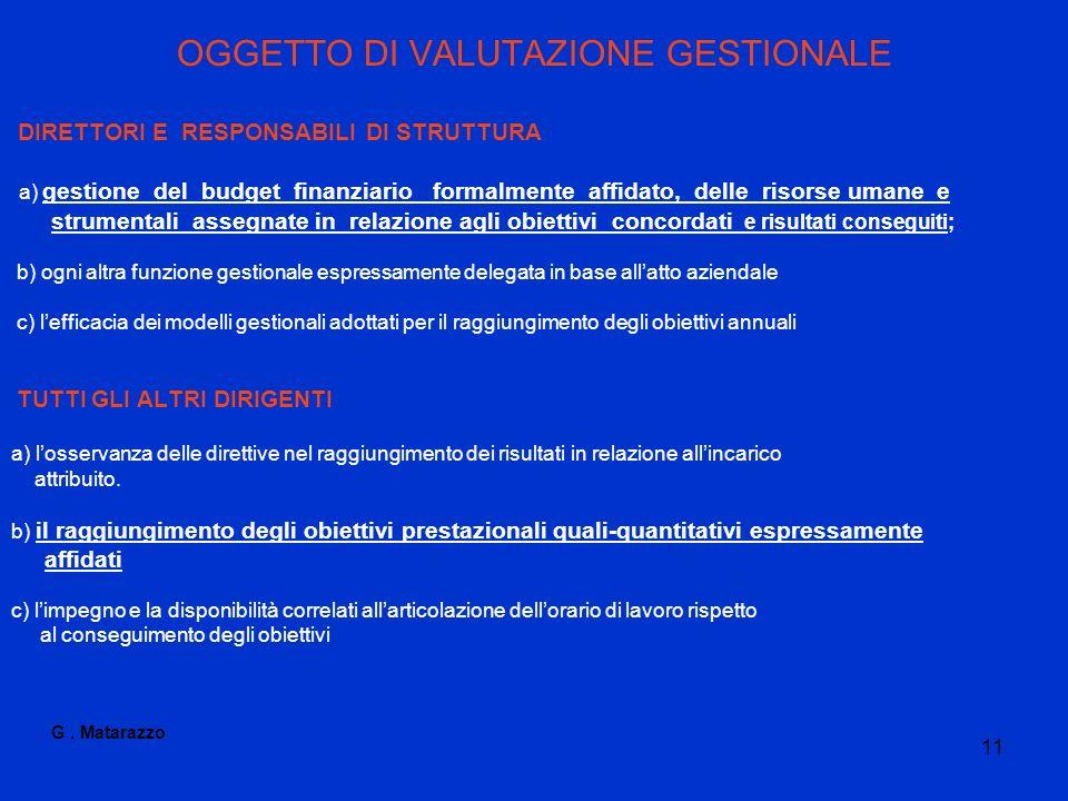 11 OGGETTO DI VALUTAZIONE GESTIONALE DIRETTORI E RESPONSABILI DI STRUTTURA a) gestione del budget finanziario formalmente affidato, delle risorse uman