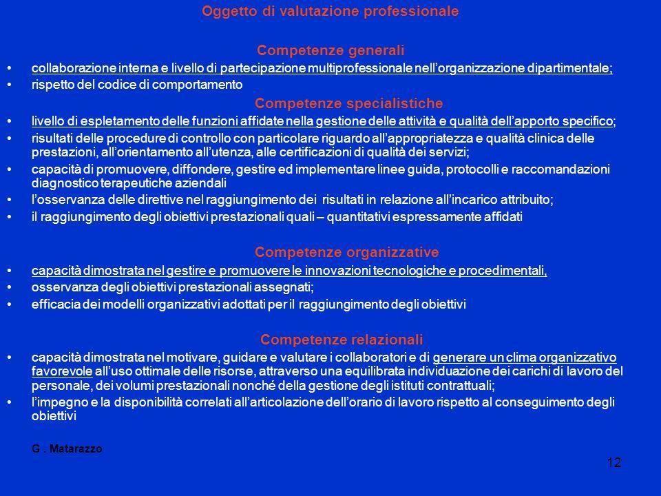 12 Oggetto di valutazione professionale Competenze generali collaborazione interna e livello di partecipazione multiprofessionale nellorganizzazione d