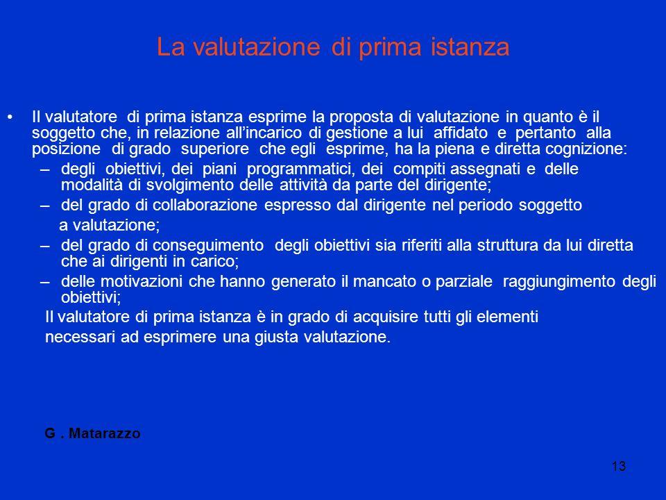 13 La valutazione di prima istanza Il valutatore di prima istanza esprime la proposta di valutazione in quanto è il soggetto che, in relazione allinca