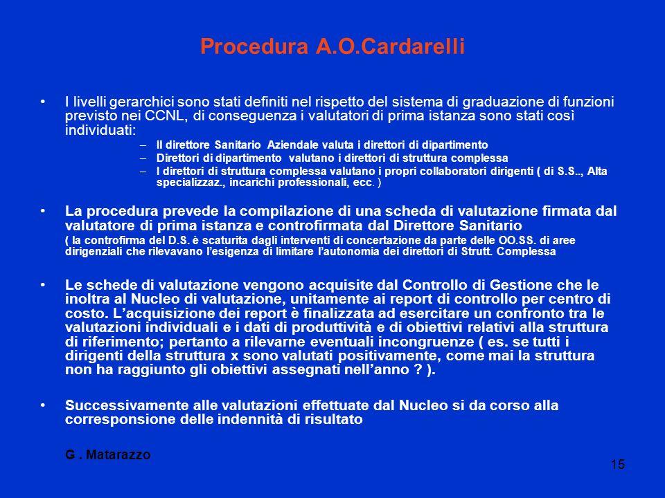 15 Procedura A.O.Cardarelli I livelli gerarchici sono stati definiti nel rispetto del sistema di graduazione di funzioni previsto nei CCNL, di consegu