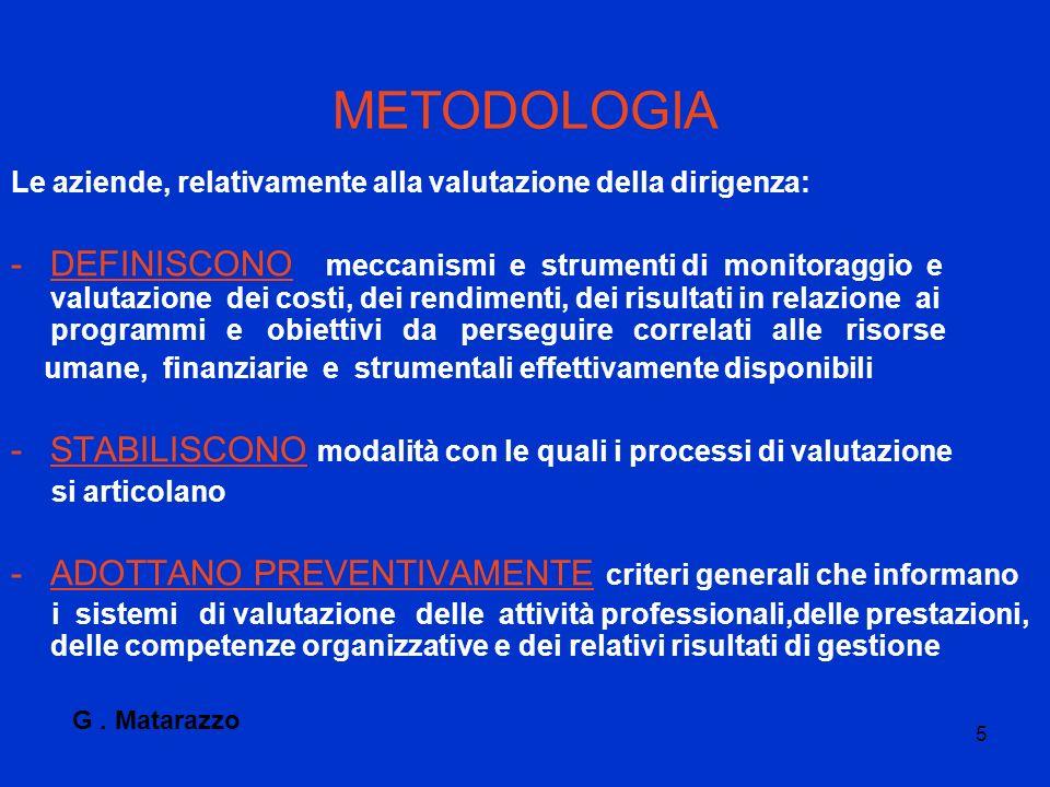 5 METODOLOGIA Le aziende, relativamente alla valutazione della dirigenza: -DEFINISCONO meccanismi e strumenti di monitoraggio e valutazione dei costi,