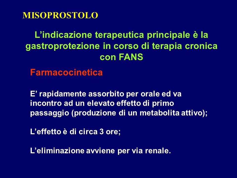 MISOPROSTOLO Farmacocinetica E rapidamente assorbito per orale ed va incontro ad un elevato effetto di primo passaggio (produzione di un metabolita at